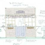 Hothouse Concept