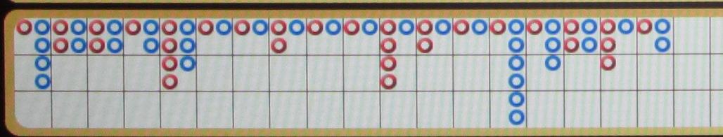 Baccarat Score Boards
