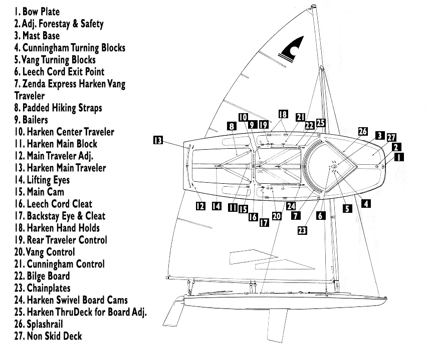 c scow rigging diagram