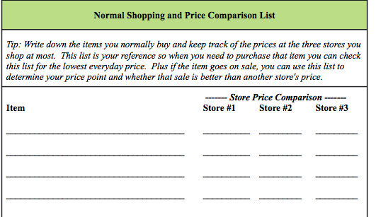 Be Intentional Challenge #19 - Create Your Regular Shopping List - Shopping List And Prices