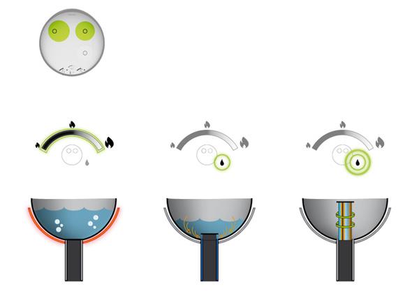 Kompaktes Minikueche Design Konzept ~ Haus Design und Möbel Ideen - kompaktes minikueche design konzept