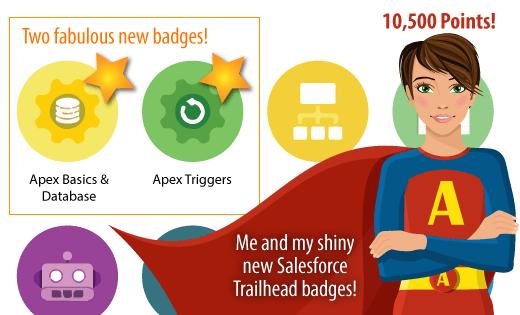 My Shiny New Badges!