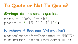 Use single quotes around strings. Do not use quotes around numbers and boolean values.