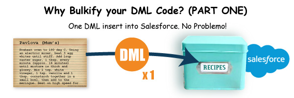 You are allowed to insert up to 150 records using DML in a single transaction.
