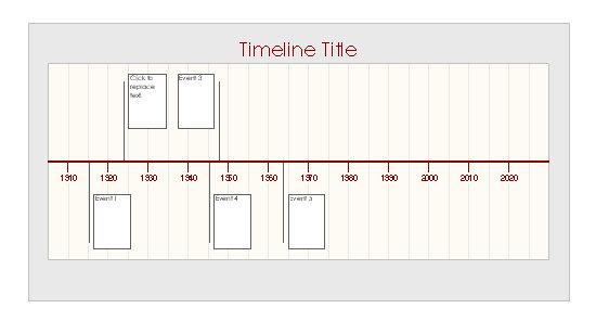 timeline for word