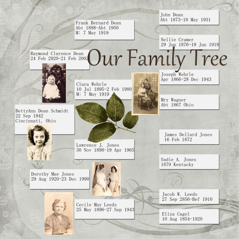 Family Tree Template Family Tree Template Scrapbook - how to make a family tree book