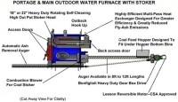 Portage & Main Boilers - Obadiah's Wood Boilers