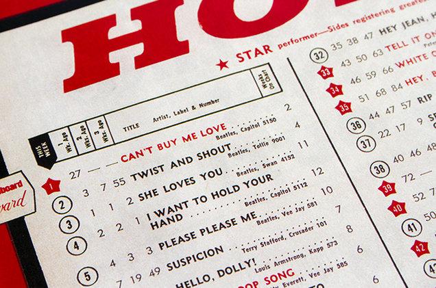 1964 Number One Singles Albums - The Woodstock Whisperer/Jim Shelley