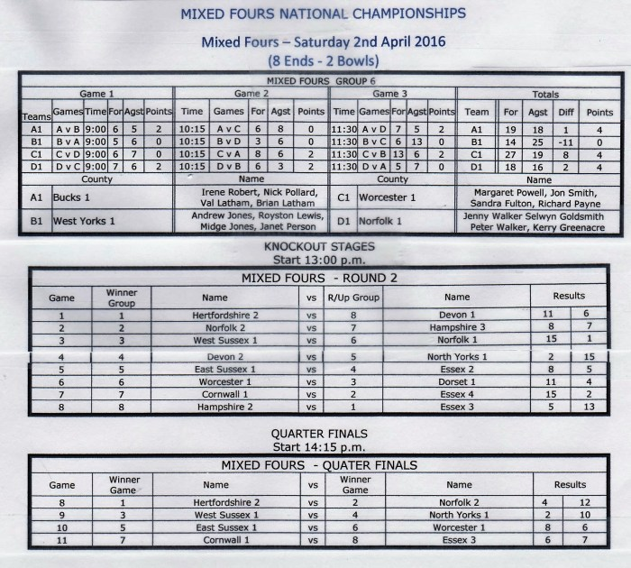 nat finals mixed fours 001