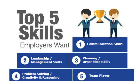 5 Skills That All Employers Want to See on Your CV/Resume - WordClerks