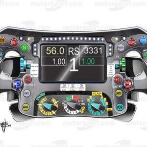 The complexity of the Mercedes F1 steering wheel