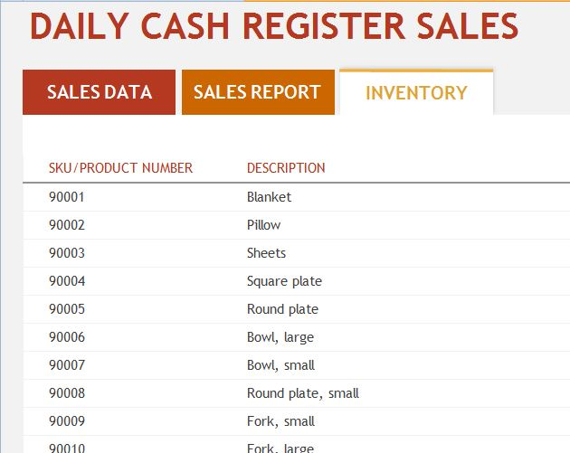 daily sales template excel - sample inventory report template