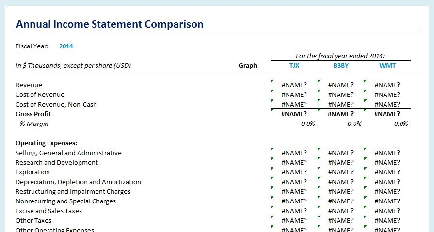 Yearly Comparison Balance Sheet Template Formal Word Templates - microsoft income statement