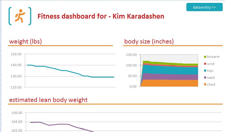 Fitness and Weight Measurement Tracker Template Formal Word Templates