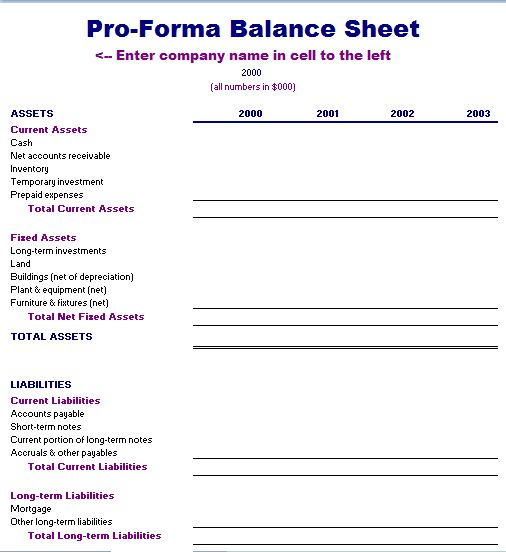 Proforma Balance Sheet Template Formal Word Templates - accounting balance sheet template