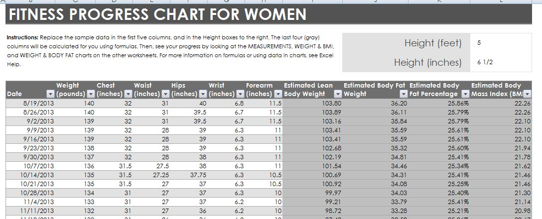 Fitness and Weight Loss Chart for Men and Women Formal Word Templates