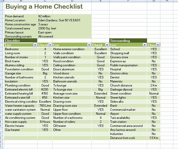 Buying checklist