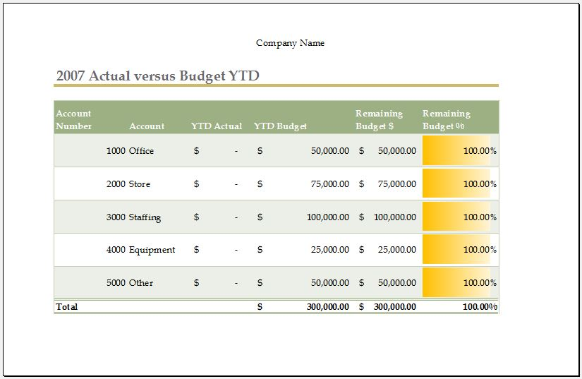 General Ledger Templates for Microsoft Excel Microsoft Word