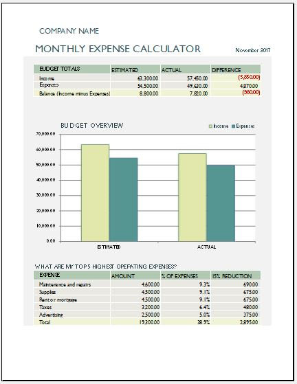 Monthly Business Expense Calculator Microsoft Word  Excel Templates