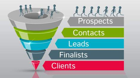 customising-sales-process-flows-in-crm