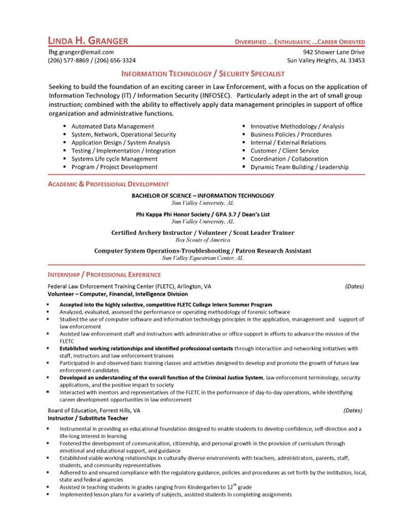 information technology specialist resumes