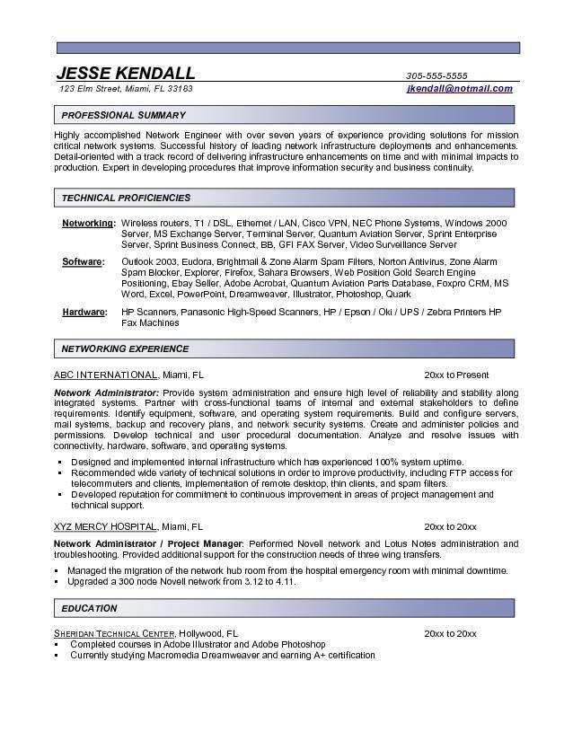 network administrator resume summary examples