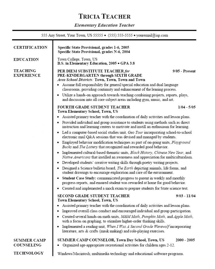 Substitute Elementary Teacher Resume - Elementary Teaching Resume