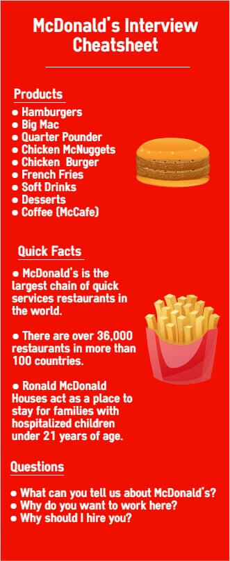 McDonalds Interview 12 Must Know Questions and Answers