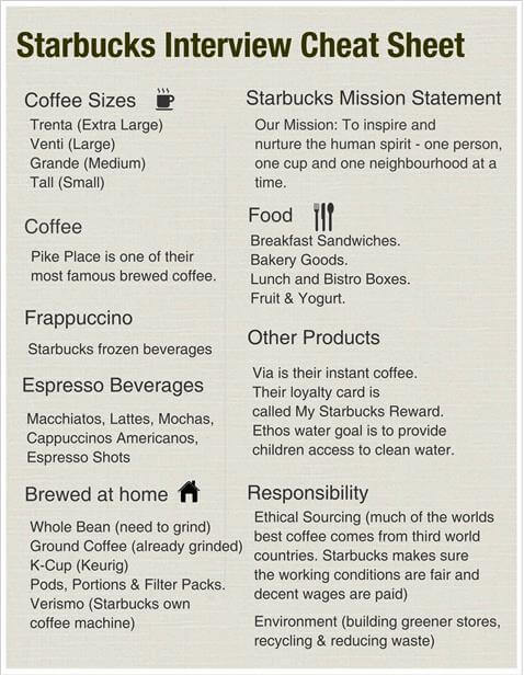 Starbucks Interview A Quick and Easy Step-By-Step Guide