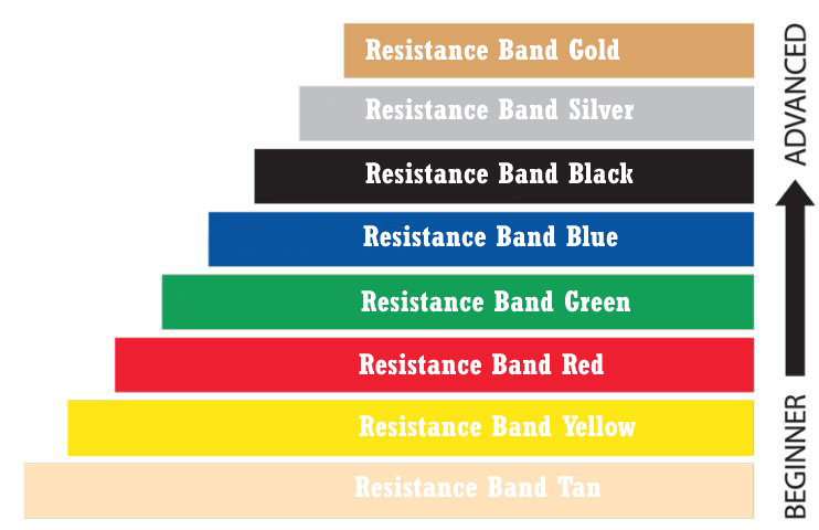 """Search Results for """"Resistance Band Work Out"""" – Calendar 2015"""