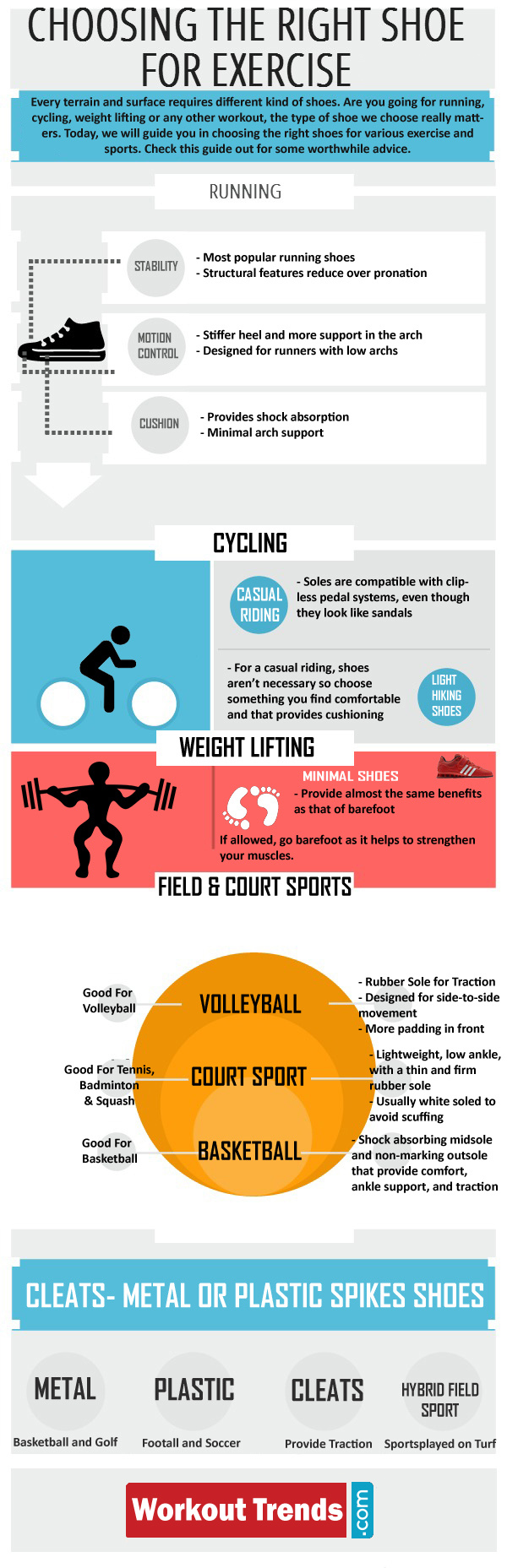 How to Choose the Right Shoes for Exercise & Sports? (Inforgraphic by WorkoutTrends.com)