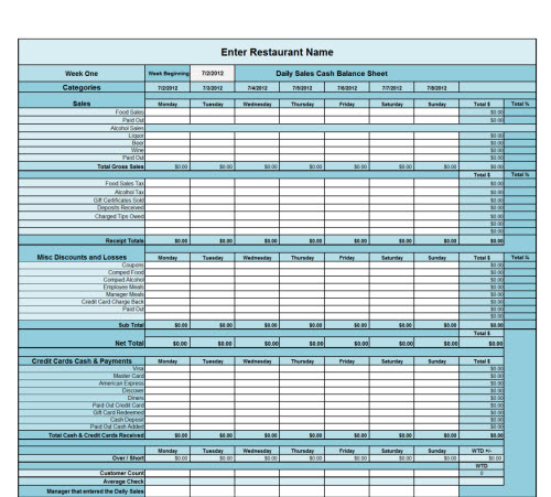 New Cumberland, Pennsylvania - Restaurant Consultants, Restaurant - dailey sales