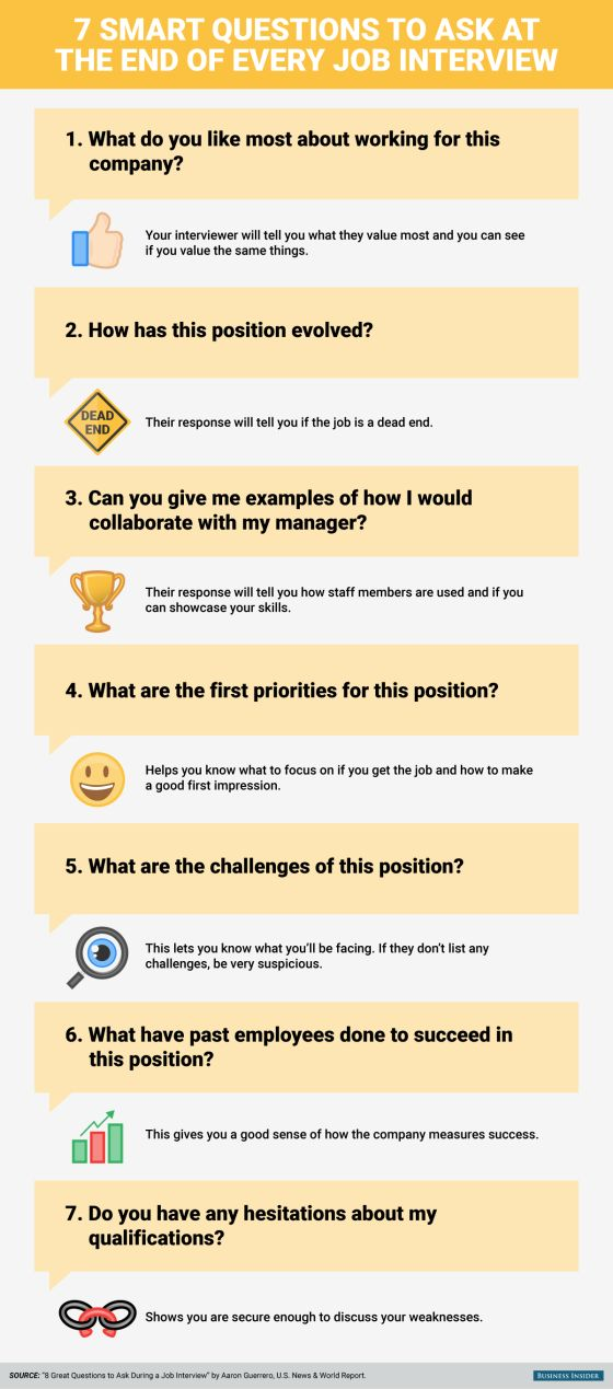 Success Motivation Work Quotes  Impress your prospective employer - questions to ask interviewer