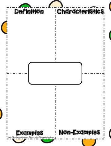 Frayer Model Worksheet Worksheets