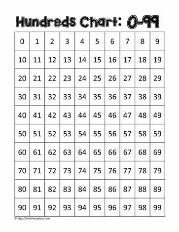 Hundreds Chart 0-99 Worksheets - hundreds chart