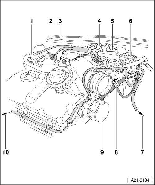 audi a3 engine compartment diagram