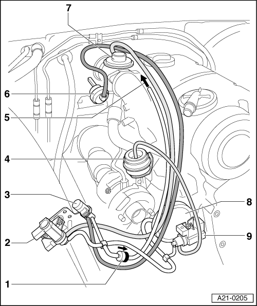 audi a4 b6 1.9 tdi engine diagram