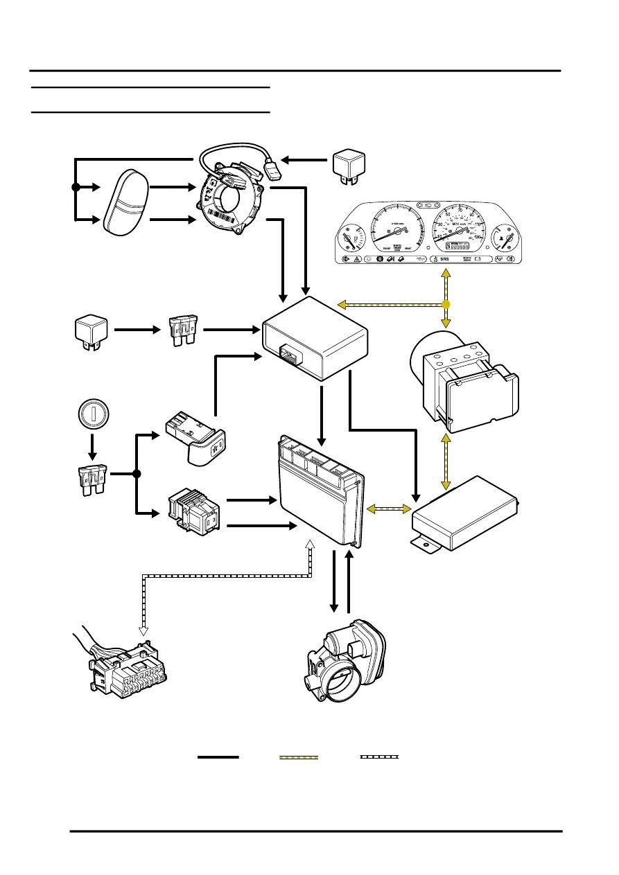 land rover lander vacuum diagram