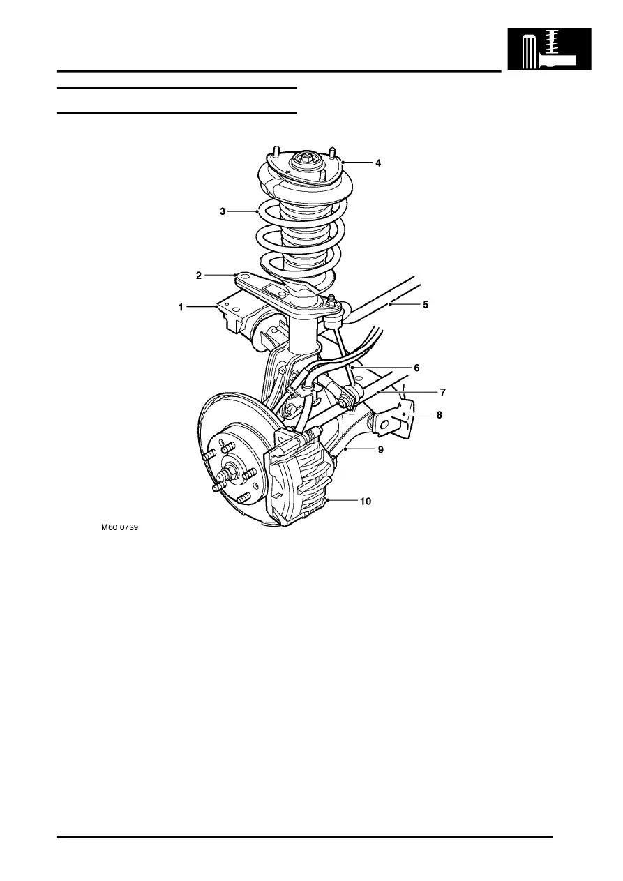 defender 110 200 tdi engine wiring diagram