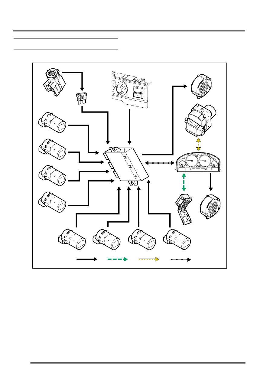 land rover can bus diagram