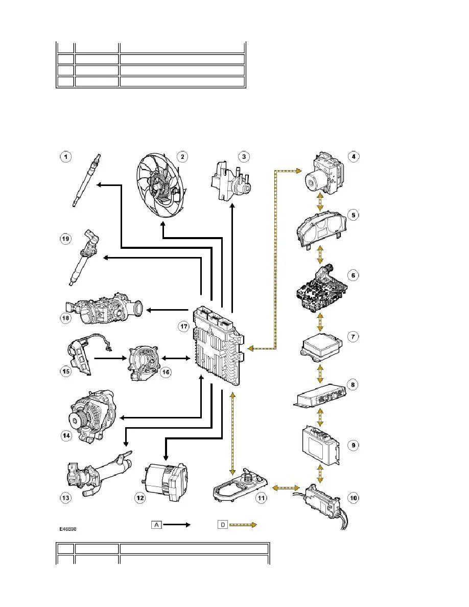 2005 land rover lr3 dash fuse box diagram