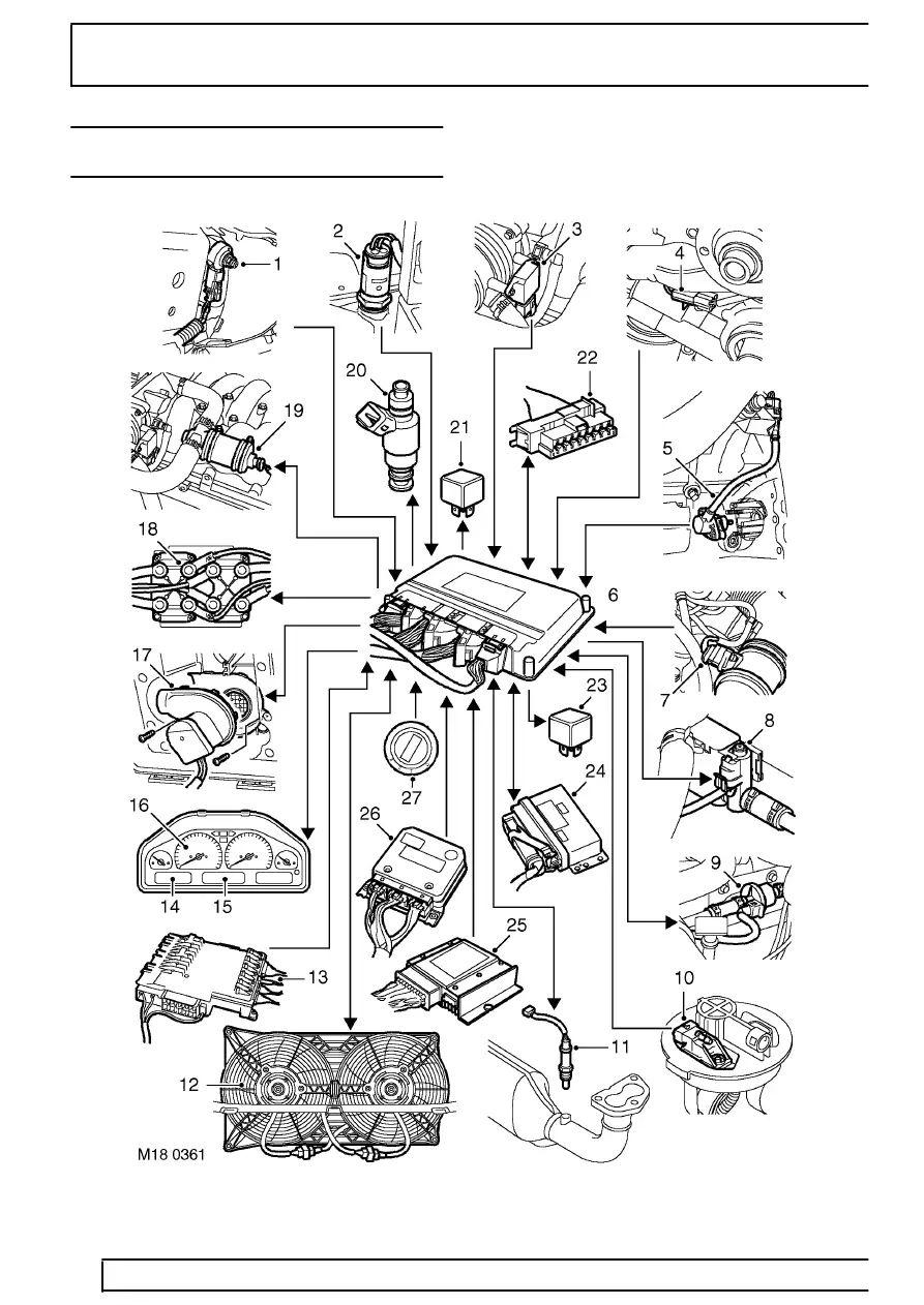 range rover wiring diagram pdf engine scheme for your
