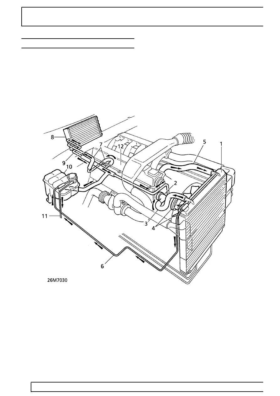 engine cooling system flow