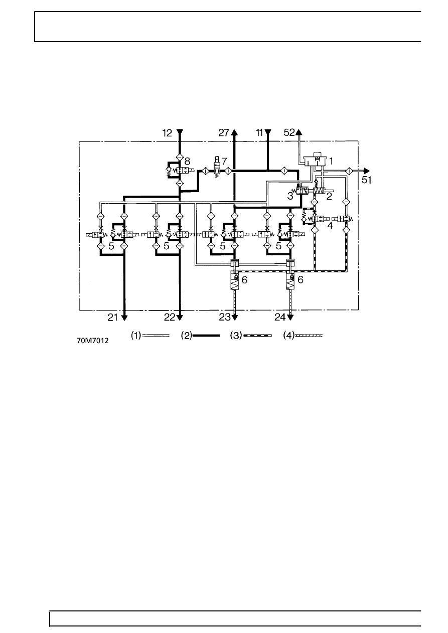 gmc astro van wiring diagram