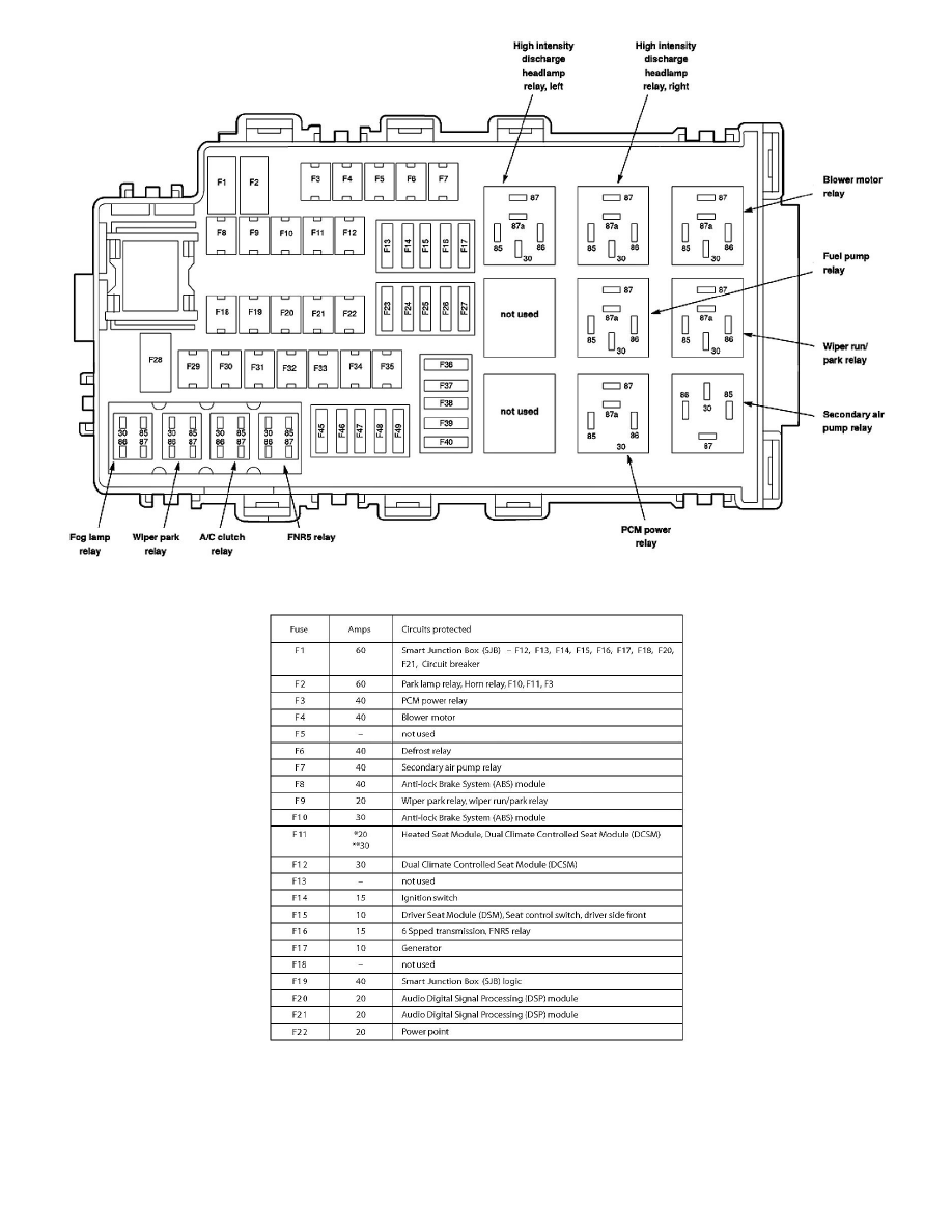 2008 lincoln town car fuse box diagram