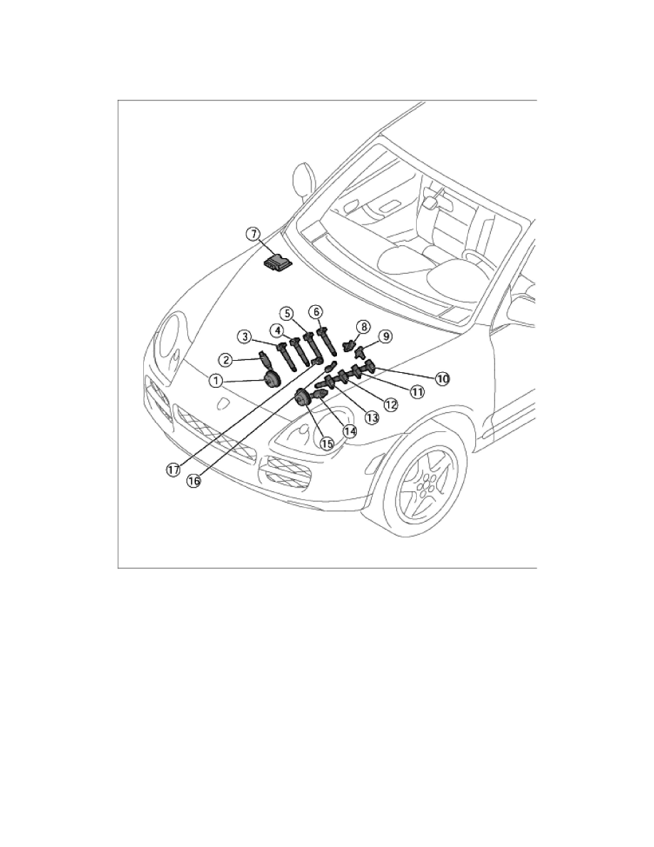 porsche cayenne fuse box diagram on porsche boxster fuse box diagram