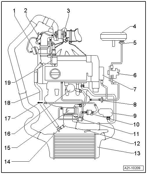 seat leon engine diagram