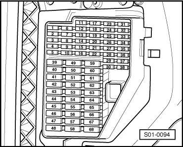 octavia mk1 fuse box
