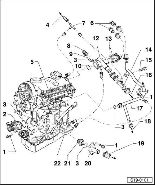skoda octavia engine coolant