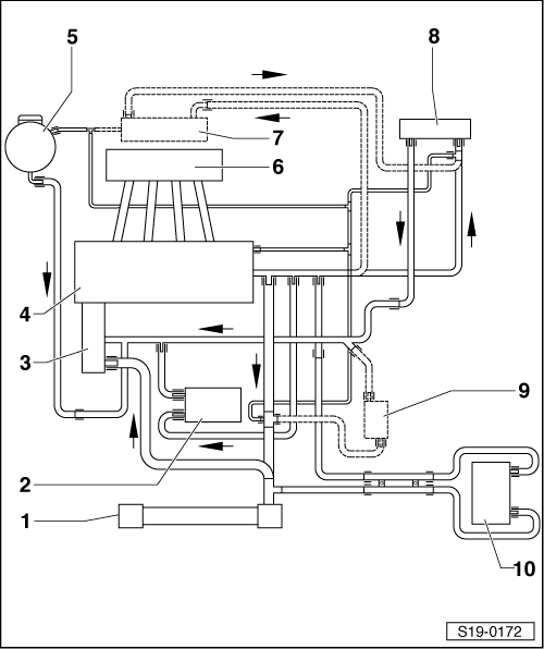 1.9 tdi engine diagram